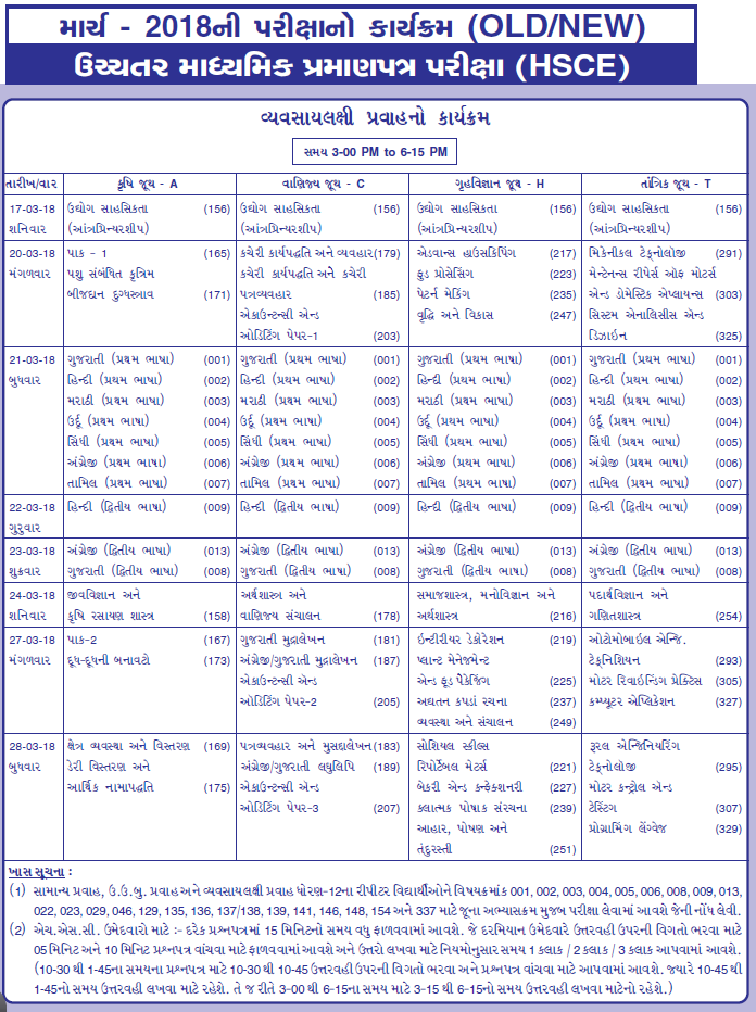 Gseb hsc time table 2018 download generalscience gujarat board gseb hsc general exam time table 2018 malvernweather Choice Image