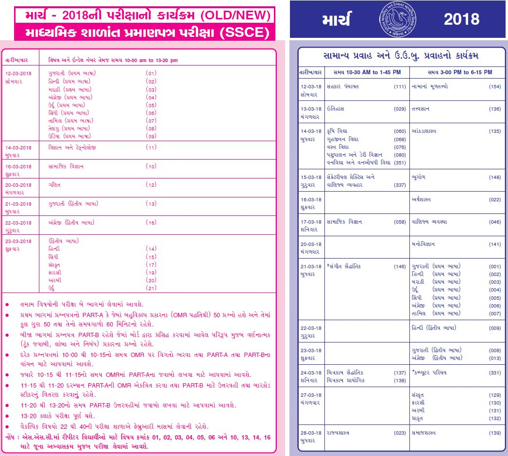 gseb ssc time table march 2018