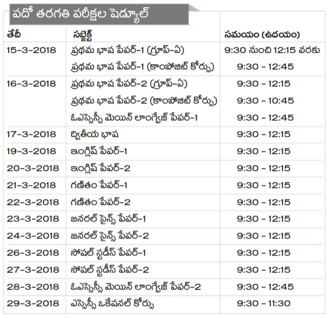 ap ssc time table 2018