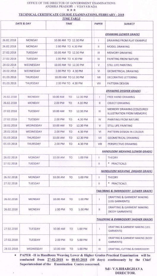 AP TCC Examinations,Feb - 2018 Time Table