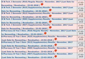 JNTUH B.Pharmacy 2-1 Sem (R16,R15,R13, R09, R07) Regular/ Supply Exam Results November 2017
