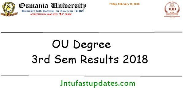 Osmania University Degree 3rd Semester Results 2017