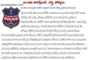 Telangana Police Recruitment 2018 Apply Online