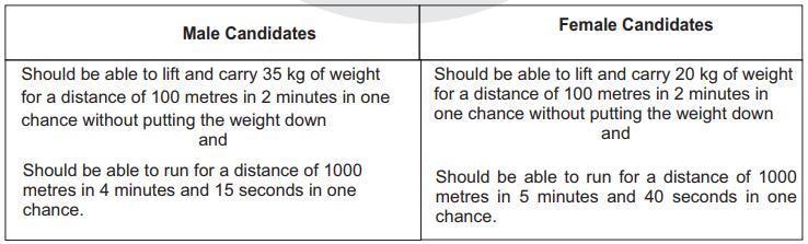 gre exam pattern and syllabus pdf