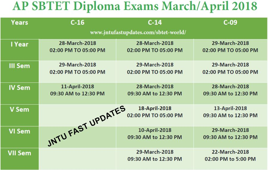 AP SBTET Diploma Exam Time tables 2018 date-time
