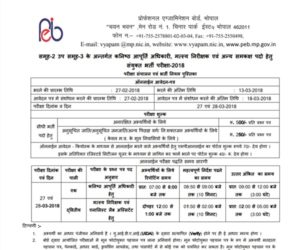 MP Vyapam Group 2 Recruitment 2018 – Apply Online for 219 Posts (Sub Group 3) at vyapam.nic.in