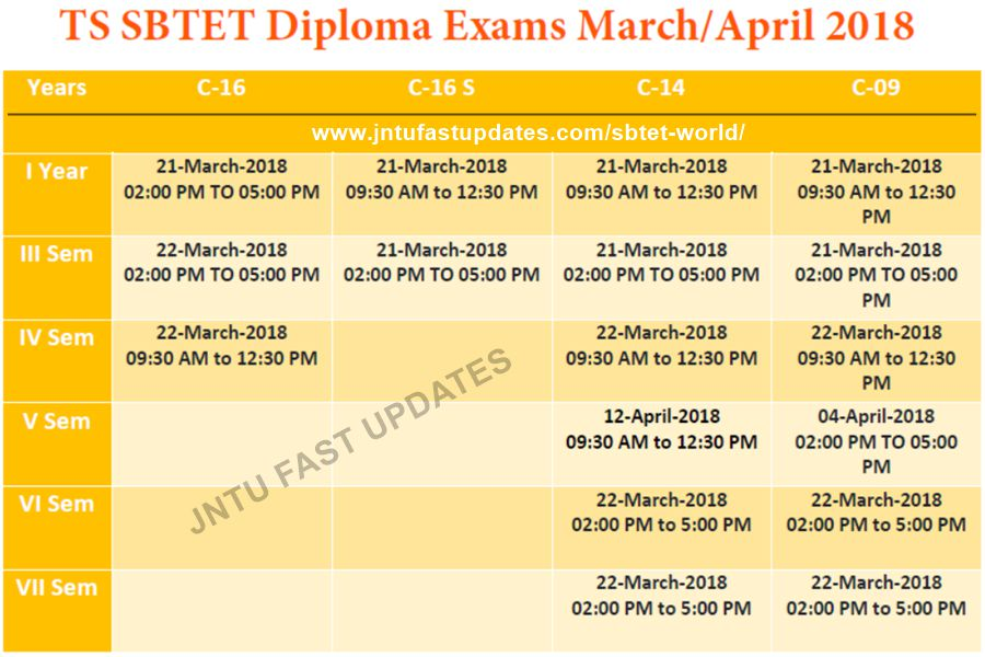 TS SBTET Diploma Exam Time tables 2018 date-time