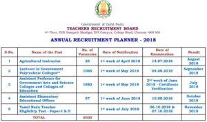 TRB Exam 2018 : Check Tamil Nadu TET Exam Schedule (Paper-I & II)