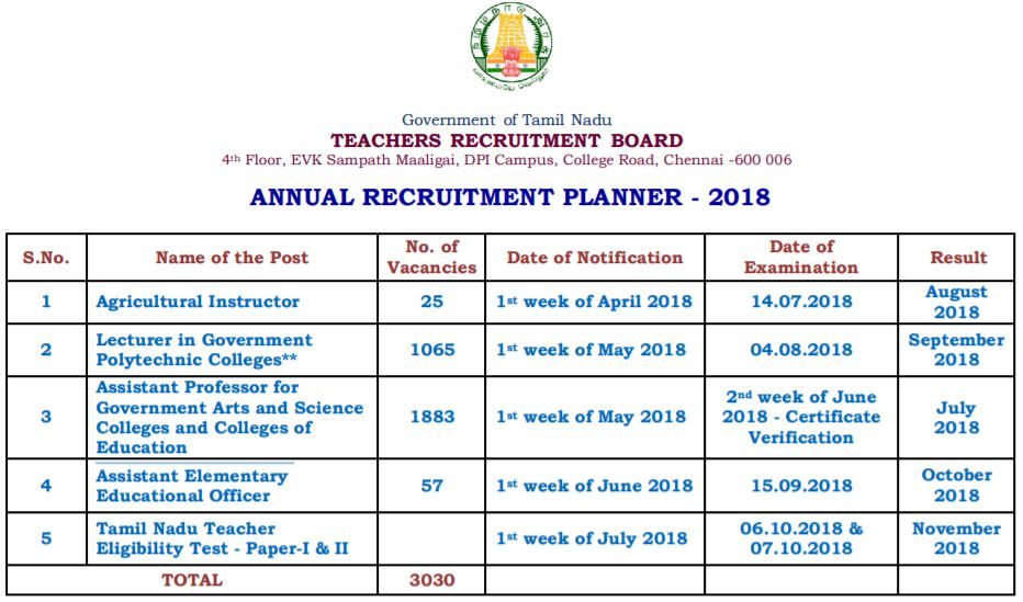 Tamil Nadu Teachers Recruitment Board (TRB)