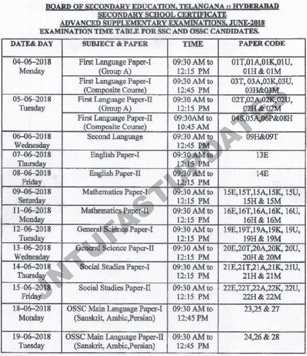 TS 10th Class Supply Time Table 2018