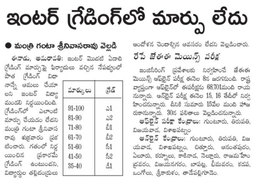 AP Inter 1st & 2nd Year Results Date 2018 and Grading System