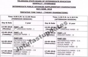 TS Inter 1st, 2nd Year Supply/ Betterment Time Tables 2018 – Telangana Intermediate Advanced Supply Dates