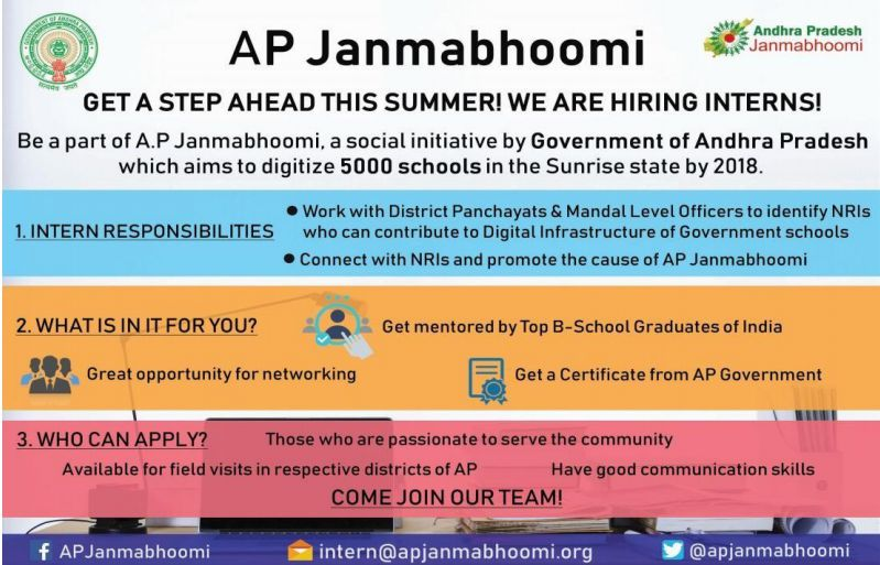 AP Janmabhoomi Project Outreach Internship