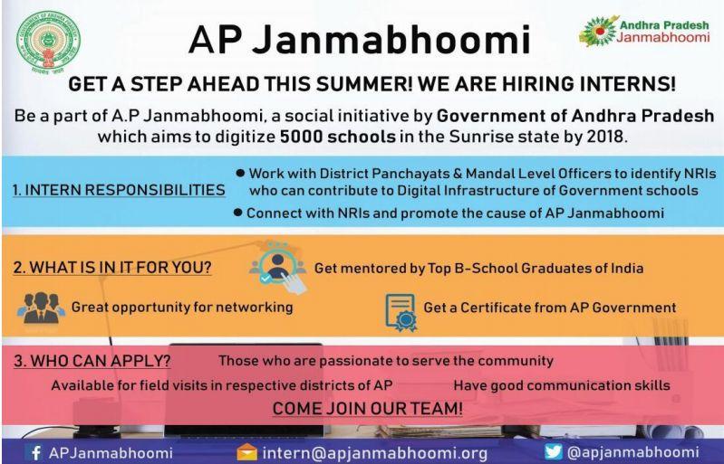 AP Janmabhoomi Project Outreach Internship