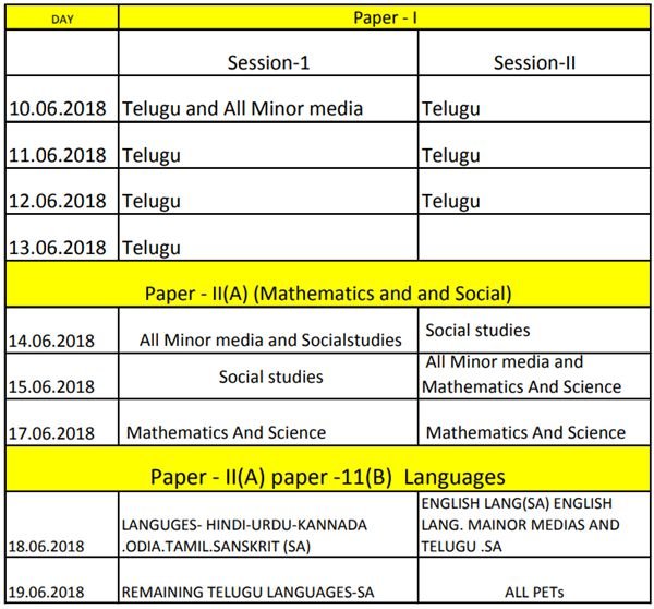 APTET 2018- Examination Schedule