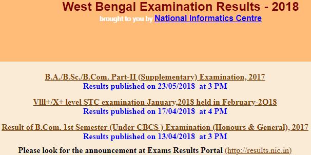 University of Calcutta Result 2017