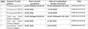 SVU Preponement of Degree II, IV, VI Sem (CBCS) and Yearly Examinations May 2018