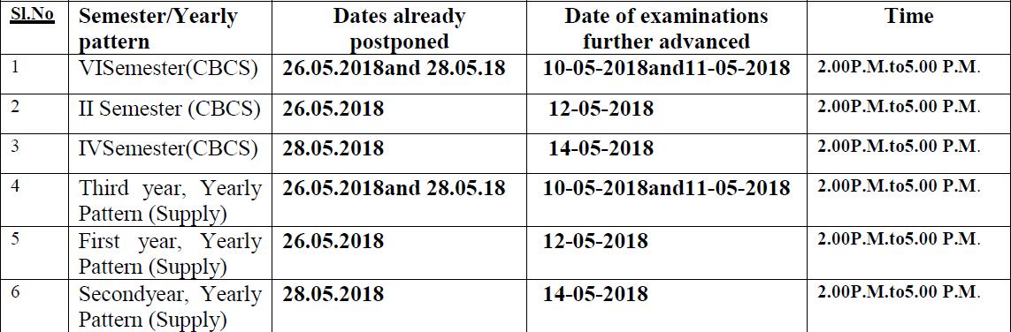 svu preponed ug exams 2018