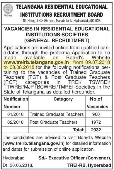 TREIRB Recruitment 2018