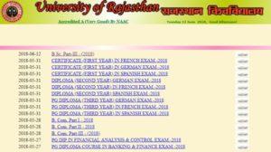 Uniraj Result 2018 – Rajasthan University UG (BA, B.com, B.Sc) & PG Results @ result.uniraj.ac.in