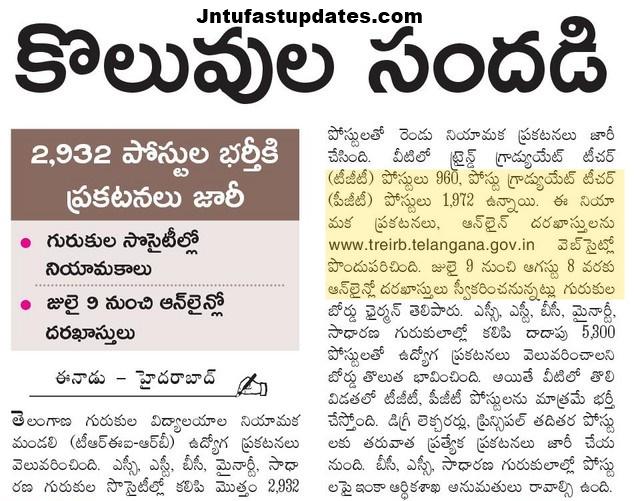 Vacancies in TelanganaResidential EducationalInstitutions Socieities