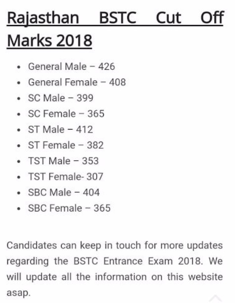 Rajasthan BSTC Result 2019 Name Wise (Released) - Merit List