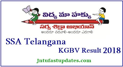 SSA Telangana Result 2018