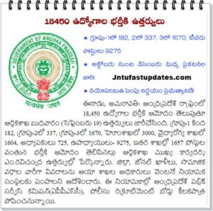 AP Govt Recruitment 2018