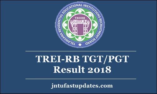Telangana Gurukulam Results 2018