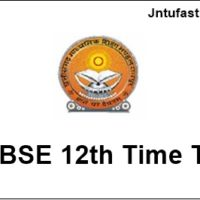 Chhattisgarh Board 12th Time Table 2019