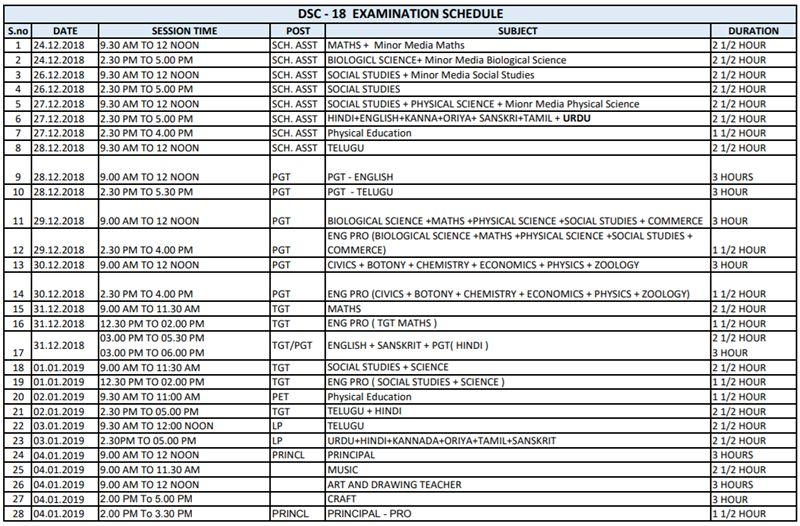 ap DSC - 18 EXAMINATION SCHEDULE