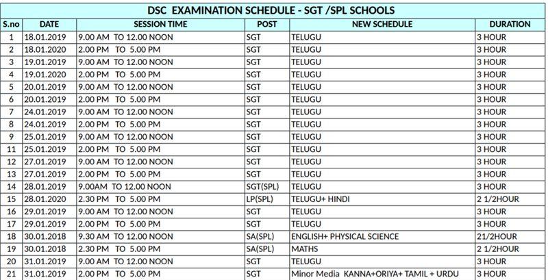 DSC EXAMINATION SCHEDULE - SGT SPL SCHOOLS