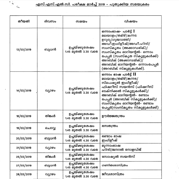 Kerala sslc time table 2019-Revised