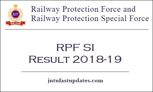RPF SI Result 2018-19