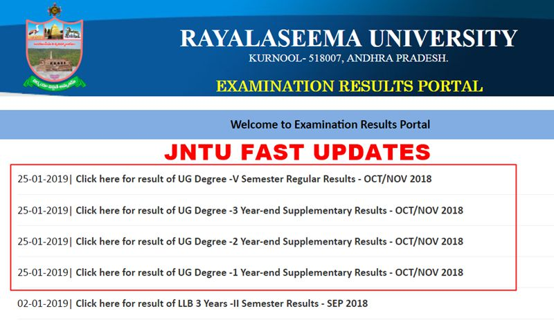Rayalaseema University degree results oct-nov 2018