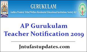 AP Gurukulam Teacher Notification 2019