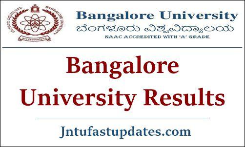 Bangalore University Results 2019