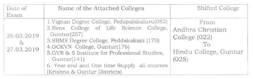 ANU ac college center shifted to hindu college center