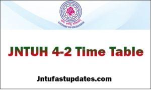 jntuh-4-2-time-table