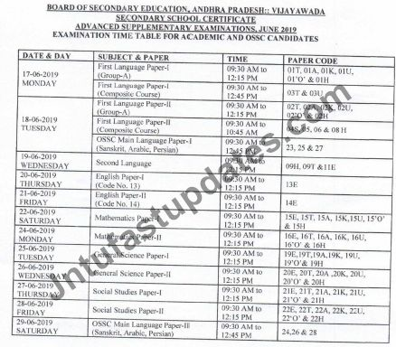 AP 10th Class supplementary time table 2019