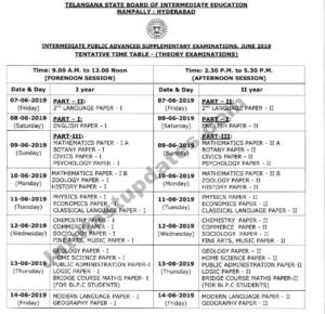 ts inter advanced supply time table june 2019