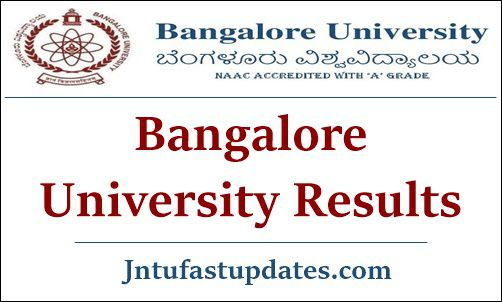 Bangalore-University-Results-2019