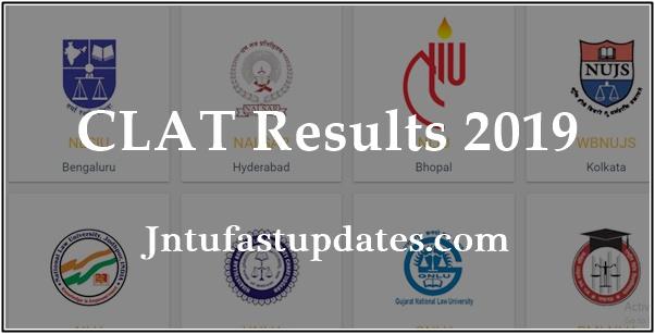 CLAT Result 2019