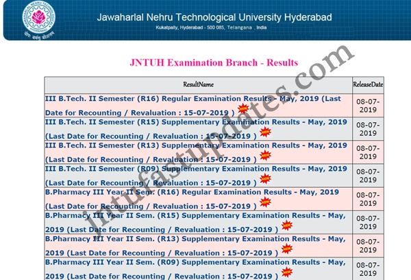 JNTUH B Tech 3-2 Results May 2019 (Released) For R16, R15, R13, R09