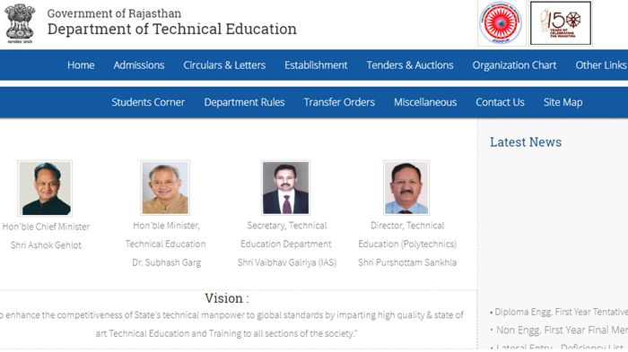 Rajasthan ITI Merit List 2019