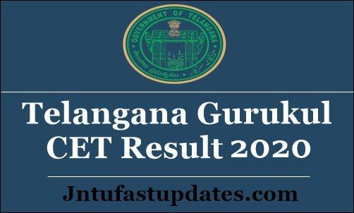 TGCET Result 2020