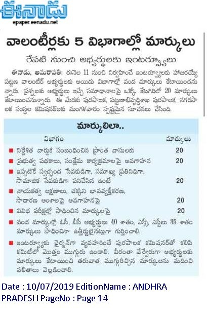 AP Grama Volunteer Interview Dates, Admit Card & Selection
