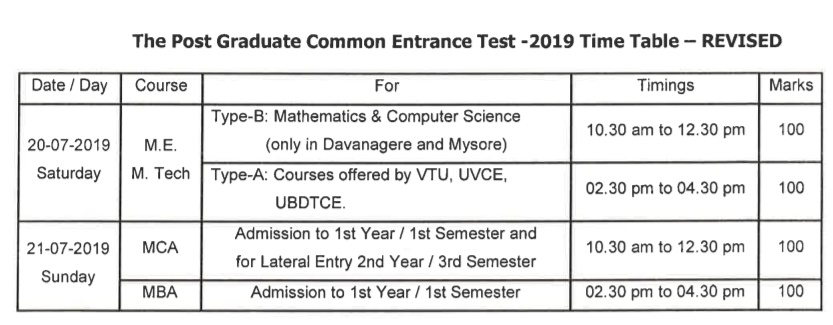 Karnataka PGCET Hall Ticket 2019
