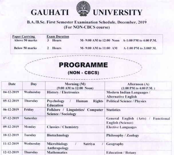 Gauhati University Date Sheet Dec 2019