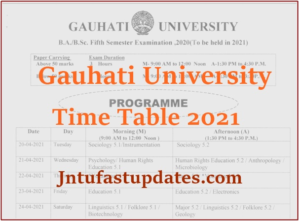 Gauhati University Time table 2021